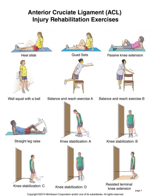 acl injury rehab exercises